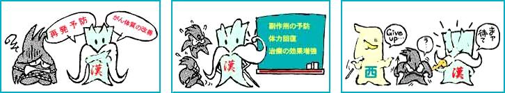 漢方がん治療使用イメージ